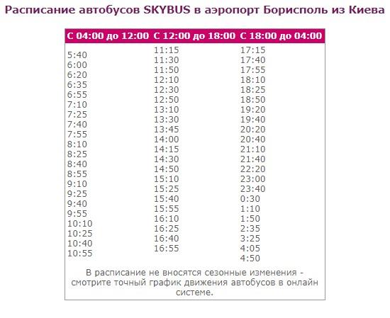 Расписание автобусов СкайБас из Киева в Борисполь